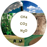 Greenhouse Gas Control